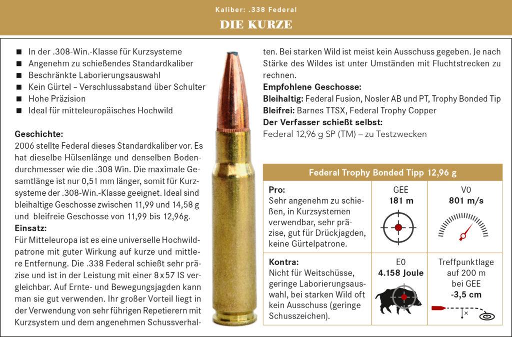 Klaiber-338-Federal