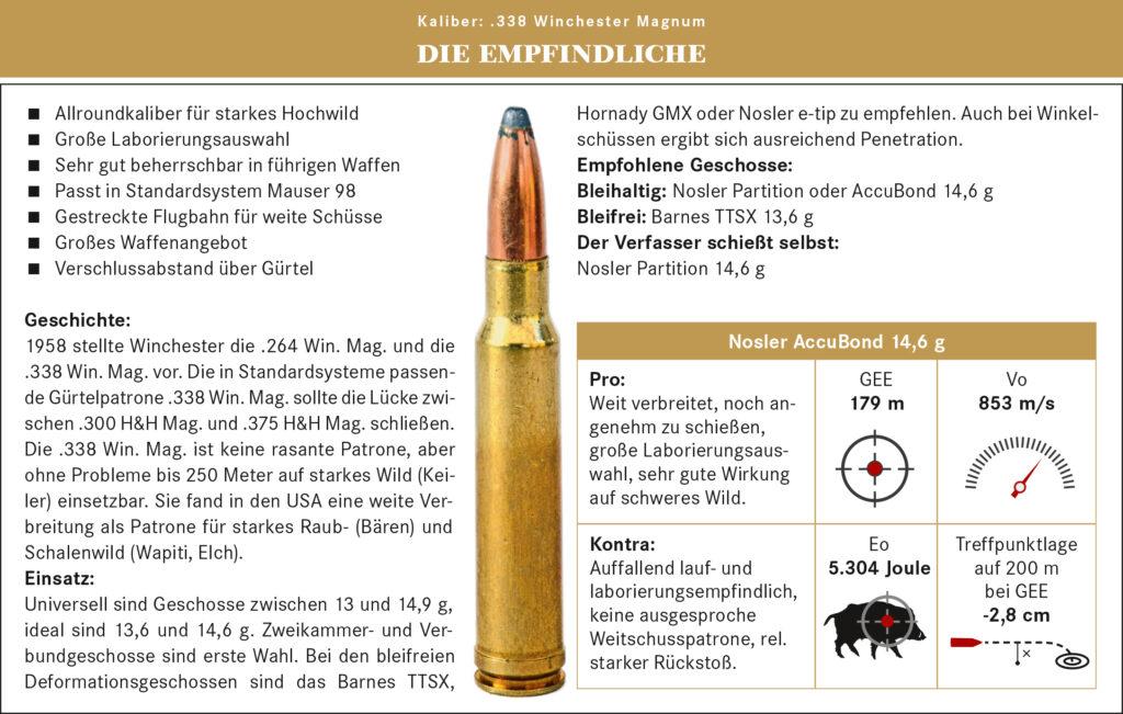 Kaliber-338-Winchester-Magnum